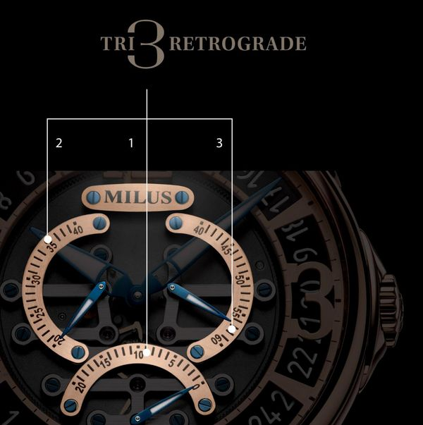 Milus Tirion TriRetrograde Seconds Collection